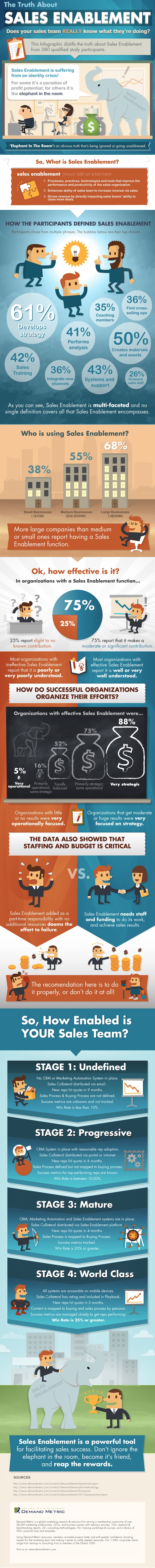Sales-Enablement-Infographic.jpg