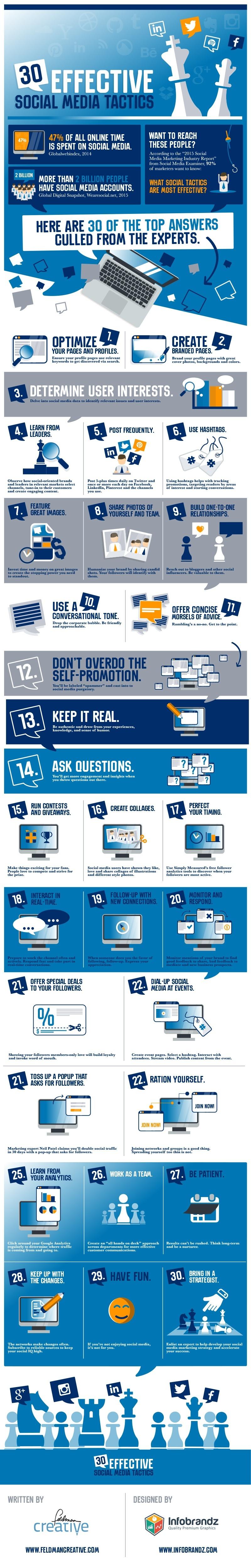 Social_Infographic.jpg